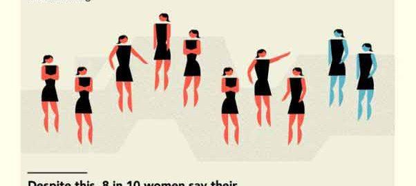 වැඩියෙන් social media පාවිච්චි කරන්නේ කව්ද? Men VS Women – Infographic