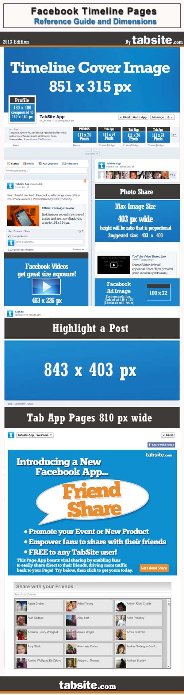 Facebook Timeline එක ලස්සනට තියාගන්නේ කොහමද? – Infographic