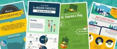 Infographics Creation