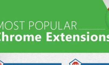 ජනප්රියම Google Chrome Extensions 18 | Infographic