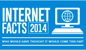 Internet ගැන අරුම පුදුම දේ 01